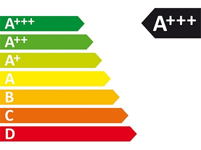 Beste Energieeffizienz